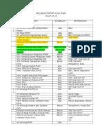 Progress Report PMKP 30 JUNI 2014