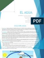 EL AGUA (presentación)