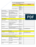 Updated List Suppliers 30April2015