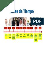 LINEA DE TIEMPO.doc