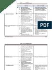 GHS vs MSDS Formats