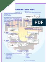 RELIEVE PERUANO  LITORAL - COSTA