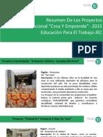 EPT- Ejemplos Crea y Emprende 2015