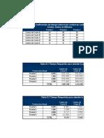 Casos Presupuestos - Control de Gestión