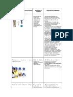 CUADRO DIDACTICO SEMANA 7 Elementos de Protección Personal