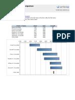 TimeLine BarGraph