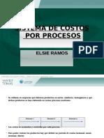 Sistemas de Costos Por Proceso