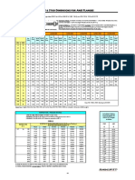 rhinofitt-bolt-stud-dimensions-for-ansi-flanges.pdf