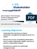 Chapter 13:Project Stakeholder Management