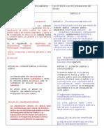 Cuadro Comparativo Del Decreto Legislativo