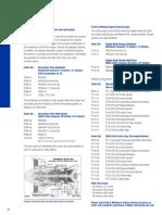 Training Aids & Materials
