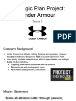 strategic plan project- under armour