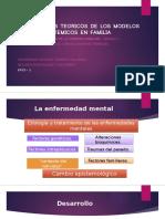 Semana 1_ Fundadores de La Terapia Familiar_2015
