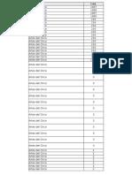 Oferta de Comisiones 2º Cuatrimestre 2016 .xlsx