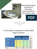 Mapa Microbiológico resistencia 2009