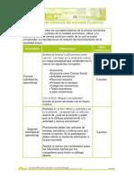 Agenda de actividade1.pdf