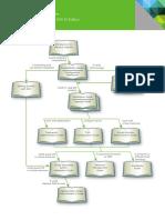 vsp_41_esx_roadmap_2.pdf