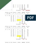 KPH- Pile ECC Check 2