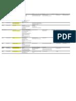 database comparison