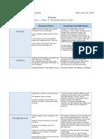 junior - t-chart - module 1