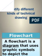 Identify different kinds of technical drawing.pptx