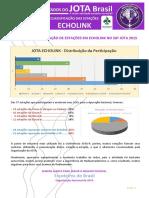 2015-JOTA-Resultados-Estações-ELK.pdf