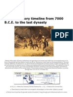 A Brief History Timeline of Persia