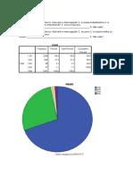Relatório de Dados