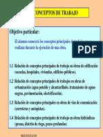 Presentacion2 U 1