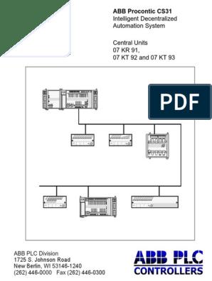 ABB PLC Prappx | Input/Output | Computer Terminal