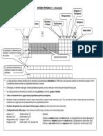 Que es la tabla periodica.pdf