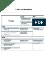 Foda Estrategico de La Iberica 1