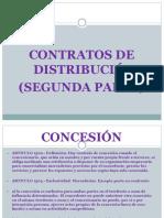 Unidad 3 Film - Contratos de Distribución (2da Parte) - 2016