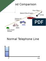ADSL Presentation