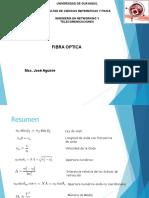 Modulo 2.1 Fibra Optica
