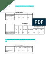 T-test Reliability Analysis