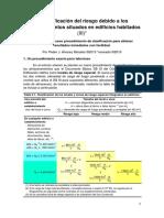 Clasificacion Riesgo Almacenes