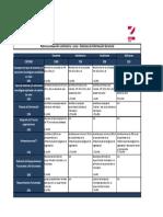 Pueblo Libre - Muñoz Talledo - Julio Martin Raul - An - Sistemas de Informacion Gerencial - ES (Rubrica)