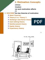 CHP4 Motivation Concepts