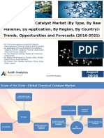 Global Chemical Catalyst Market