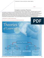 New a Simple Guide to 4 Complex Learning Theories – Stephen's Lighthouse