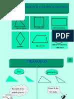 Areas y Perimetros de Los Cuerpos Elementales