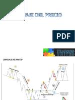 Resumen_grafico_LenguajedelPrecio