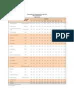 Principales Causas de Mortalidad Femenina Por Grupo de Edad 2014