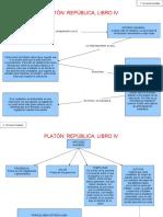Comentarios Libro IV República Platón