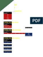 Clase 2 - Excel Básico (2)
