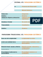 Sistemico tradicional.pps