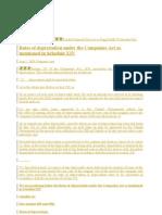 Rates of Depreciation Under Companies Act for f.y.2009-10