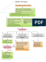 2010 Integrated Updated Circulation ACLS Acute Coronary Syndromes Algorithm