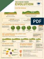 organic-farming_en.pdf